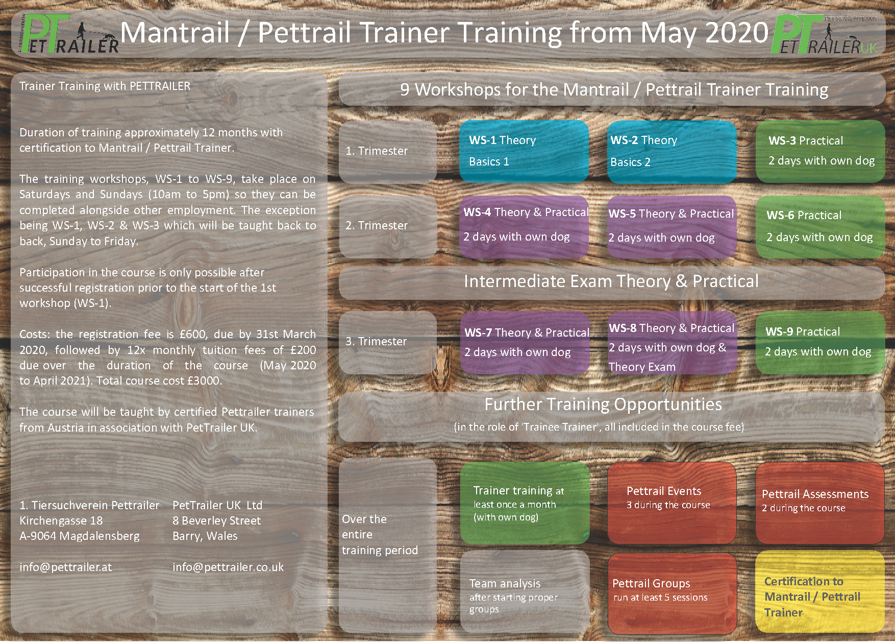 Pettrailer UK Mantrailing Trainer Course 2020-b