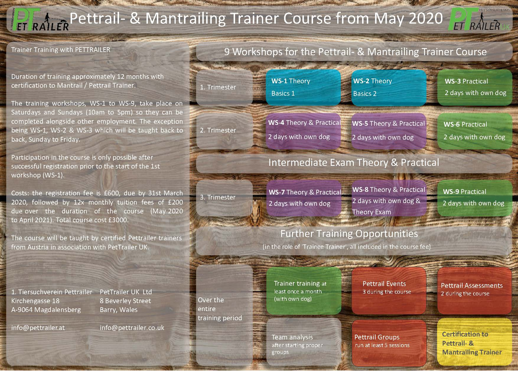 Pettrailer UK Mantrailing Trainer Course 2020